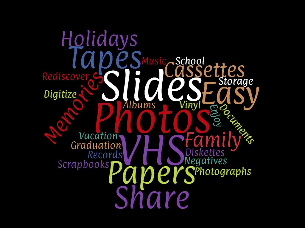 Tag Cloud - Archiving papers, photos, slides, cassettes, etc